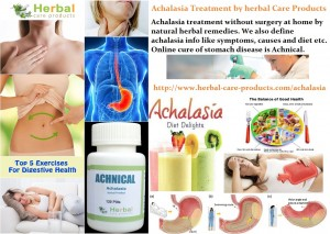 natural-herbal-treatment-for-achalasia-and-symptoms-causes